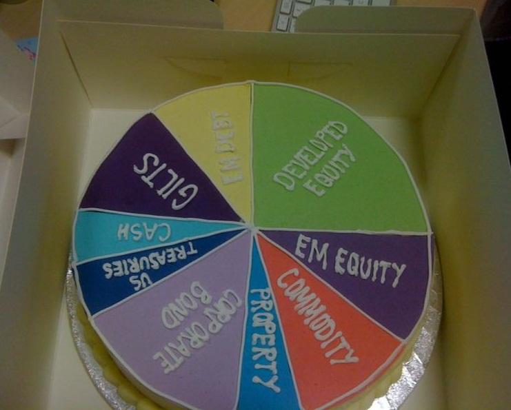 HSBC send Money Observer cake