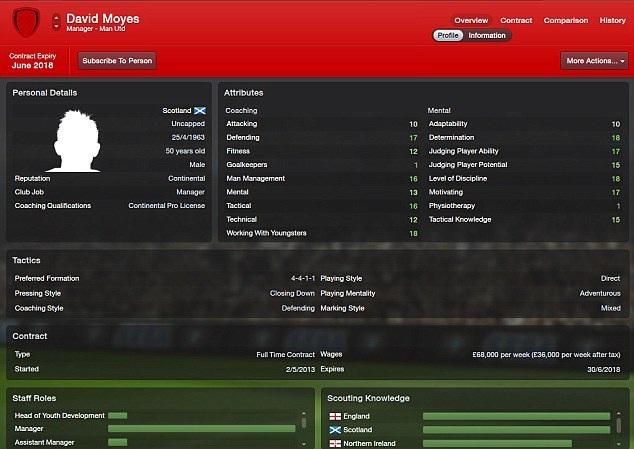 david moyes football manager