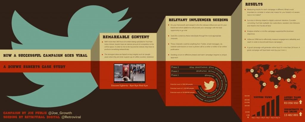 Douwe-Egberts-Infographic-FINAL