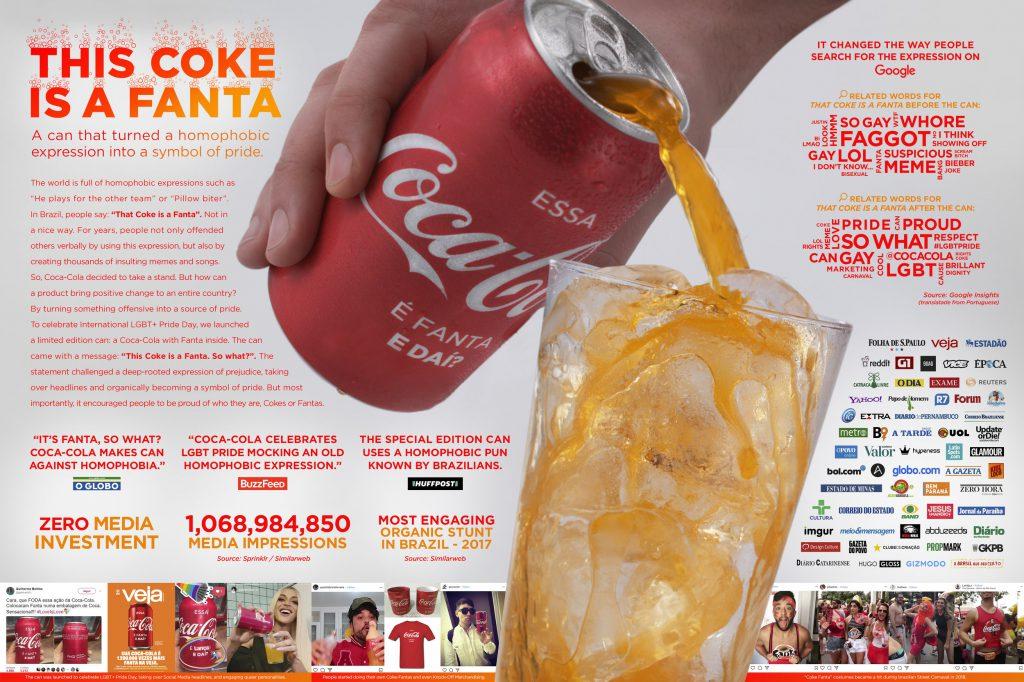 How Coca Cola Turned A Homophobic Expression Into A Symbol Of Pride